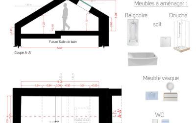 Jeu – Concevoir une Salle de bain